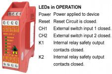 SCR-31P-i pentru Perdelele luminoase de siguranță SLC